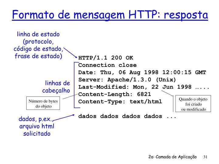 Formato de mensagem HTTP: resposta