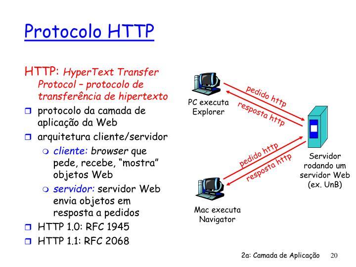 HTTP: