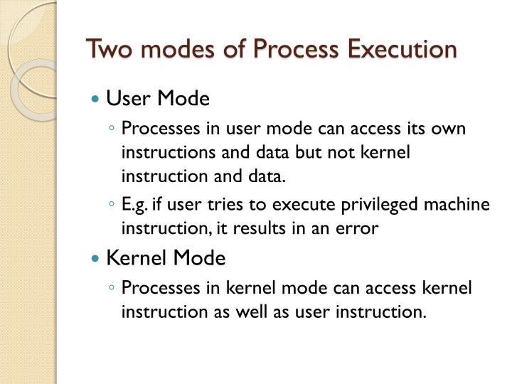 Two modes of Process Execution