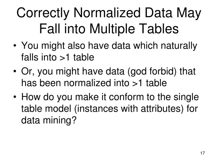 Correctly Normalized Data May Fall into Multiple Tables