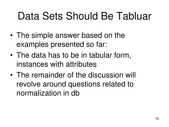 Data Sets Should Be
