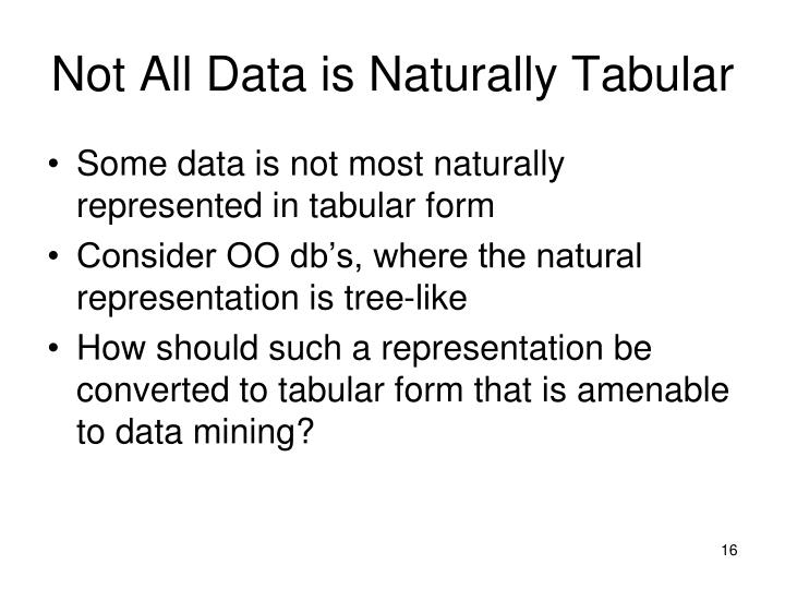 Not All Data is Naturally Tabular