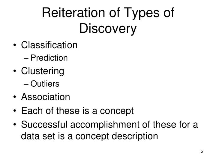 Reiteration of Types of Discovery