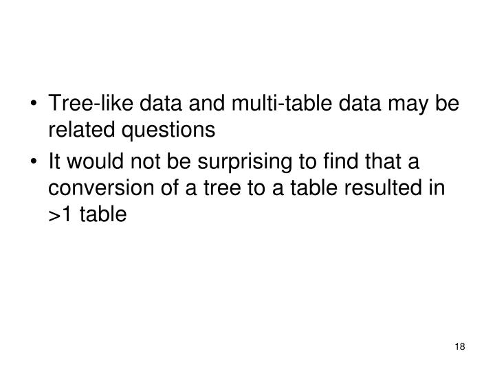 Tree-like data and multi-table data may be related questions