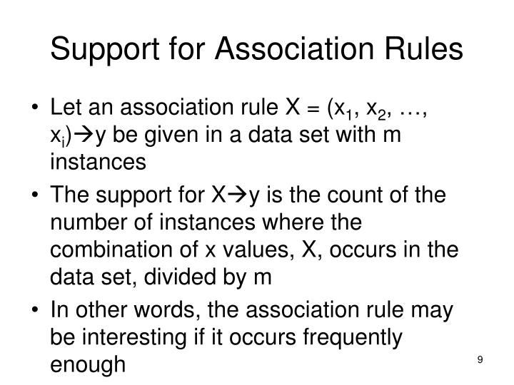 Support for Association Rules