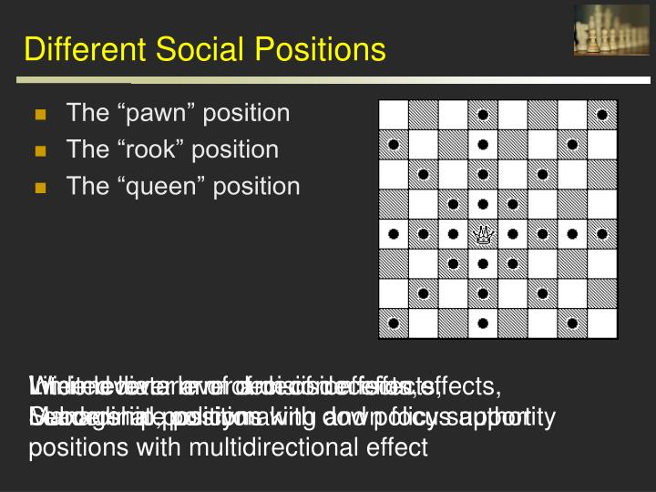 Different Social Positions