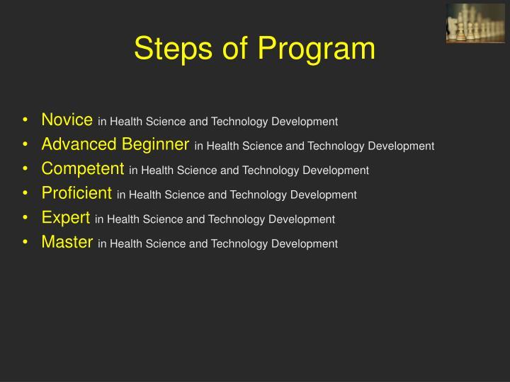 Steps of Program