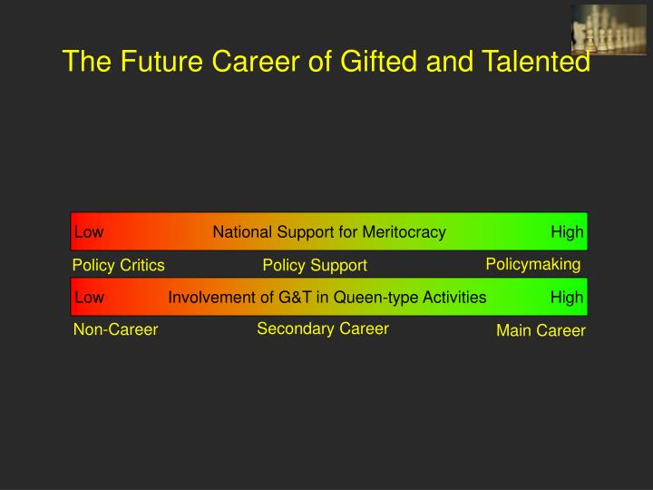 The Future Career of Gifted and Talented