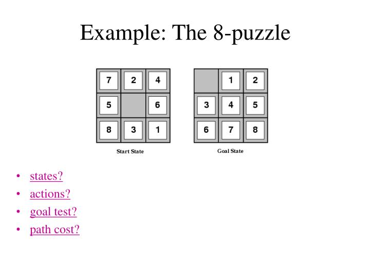 Example: The 8-puzzle