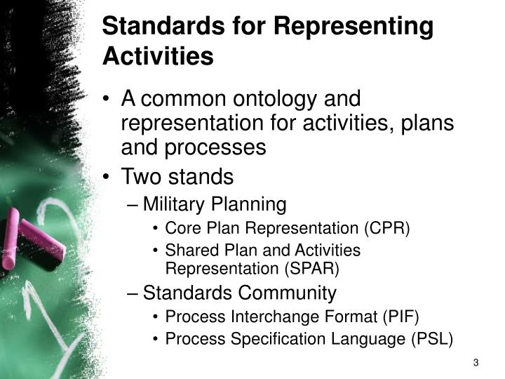 Standards for Representing Activities