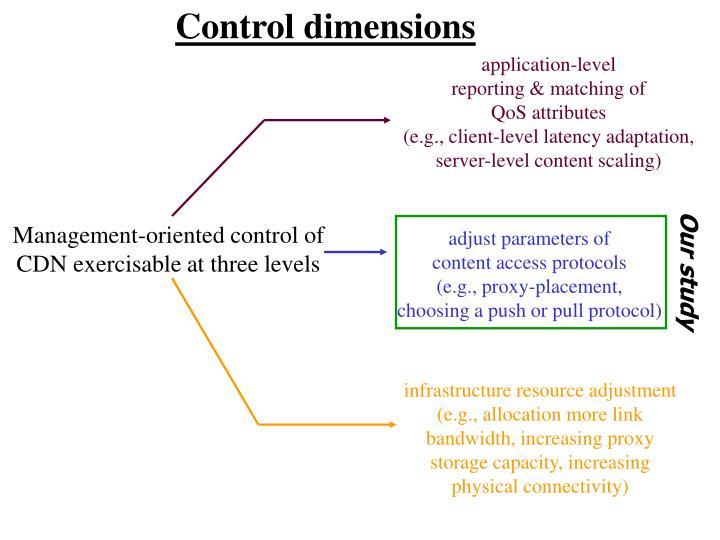 Control dimensions