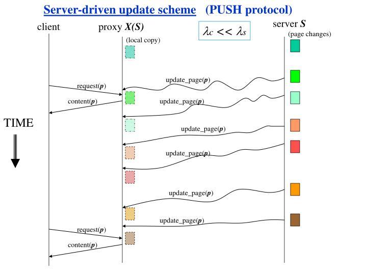 Server-driven update scheme