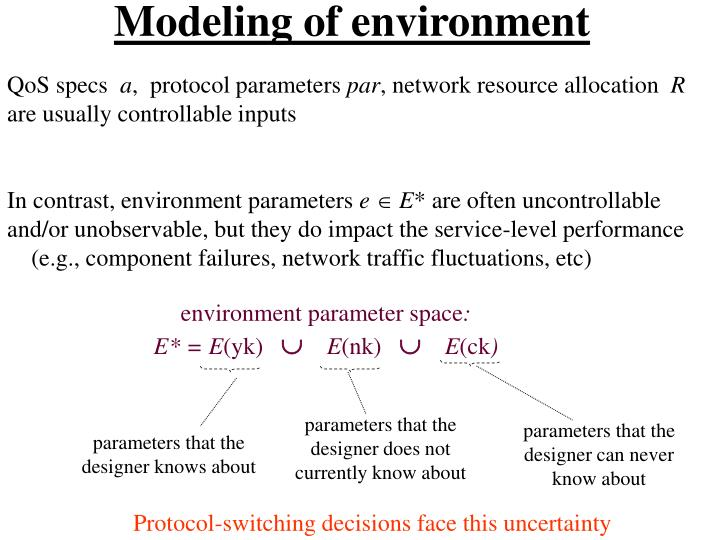Modeling of environment
