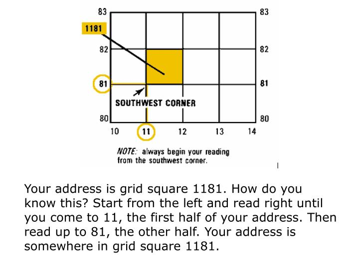 Your address is grid square 1181. How do you know this? Start from the left and read right until you come to 11, the first half of your address. Then read up to 81, the other half. Your address is somewhere in grid square 1181.