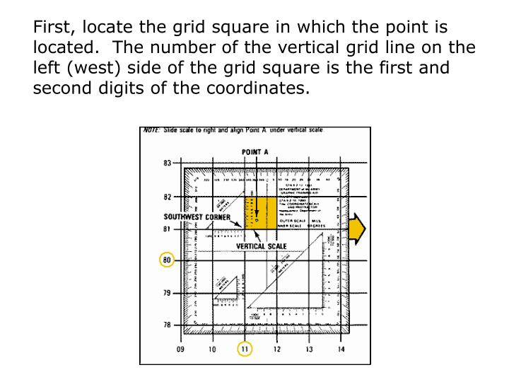 First, locate the grid square in which the point is located.  The number of the vertical grid line on the left (west) side of the grid square is the first and second digits of the coordinates.