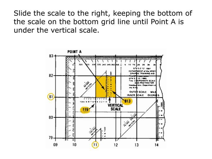Slide the scale to the right, keeping the bottom of the scale on the bottom grid line until Point A is under the vertical scale.