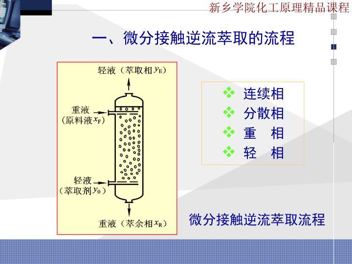 一、微分接触逆流萃取的流程