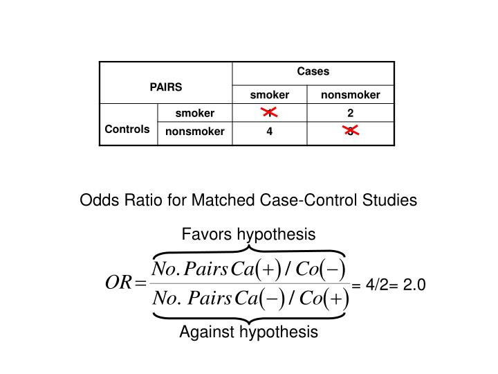 Odds Ratio for Matched Case-Control Studies