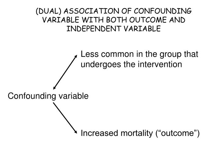 (DUAL) ASSOCIATION OF CONFOUNDING VARIABLE WITH BOTH OUTCOME AND INDEPENDENT VARIABLE