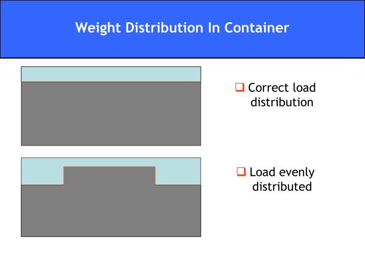 Correct load distribution