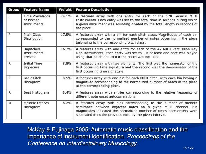 McKay & Fujinaga 2005: Automatic music classification and the importance of instrument identification.