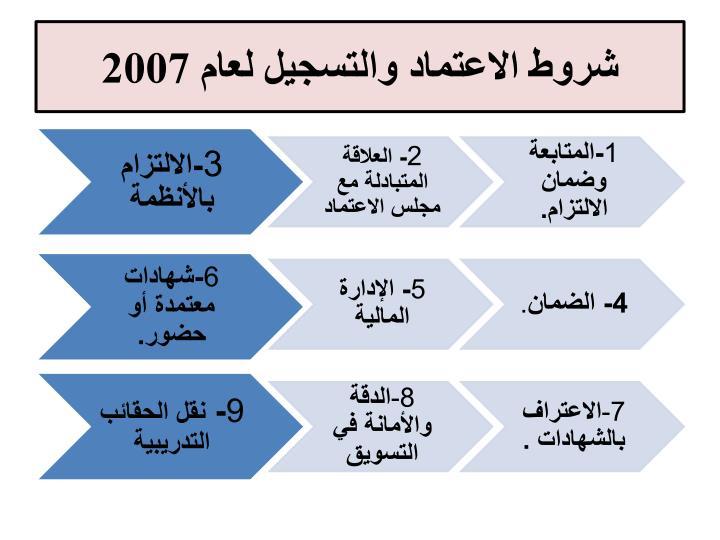 شروط الاعتماد والتسجيل لعام 2007