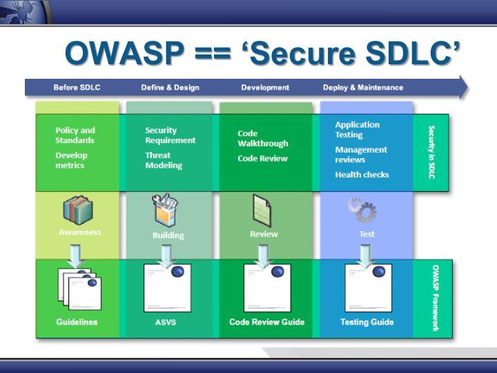 OWASP == 'Secure SDLC'