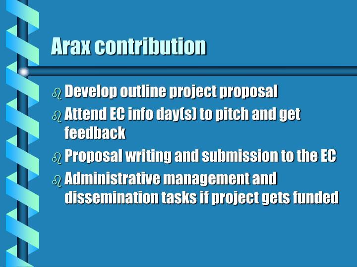 Arax contribution