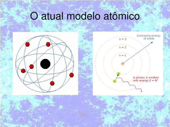 O atual modelo atômico