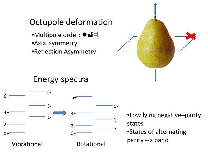 Octupole