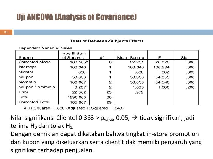 Uji ANCOVA (Analysis of Covariance)