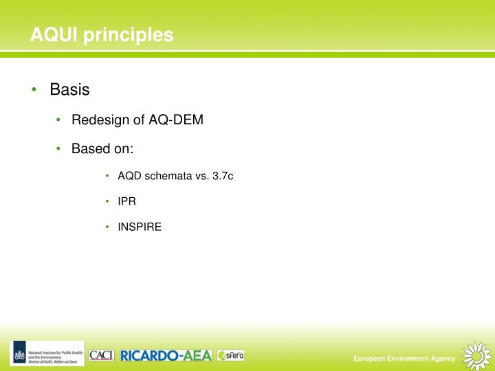 AQUI principles
