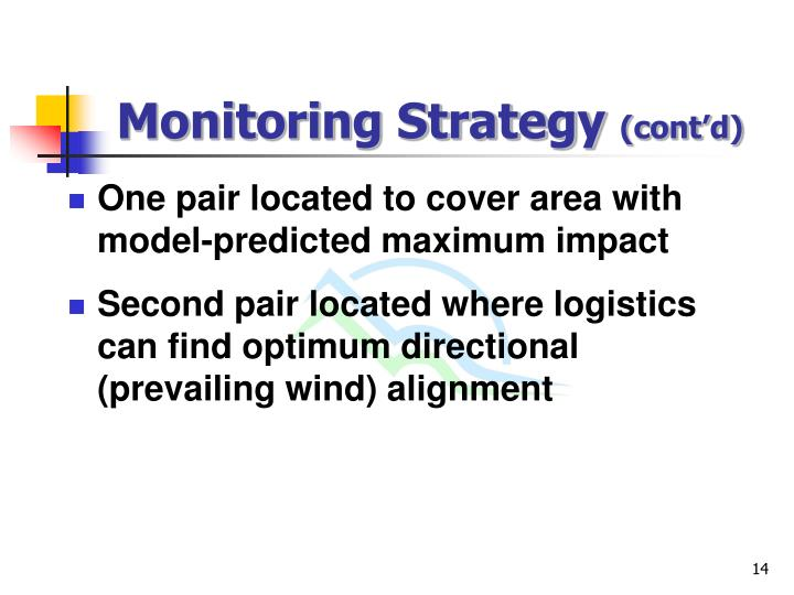Monitoring Strategy