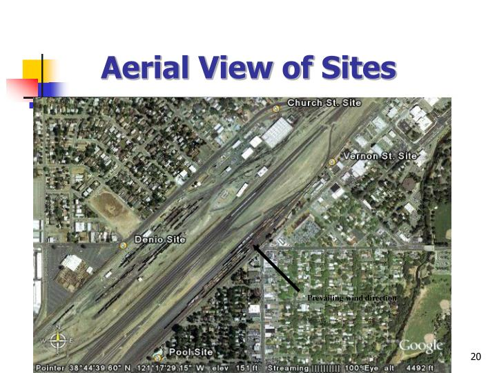 Aerial View of Sites