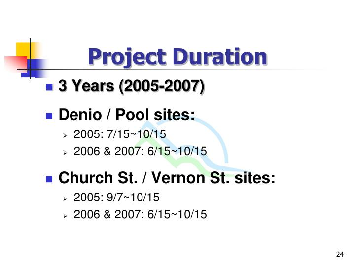 Project Duration