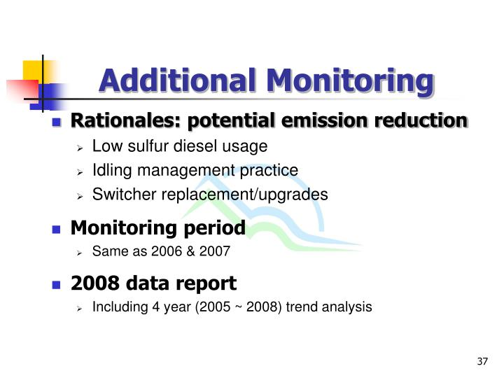Additional Monitoring