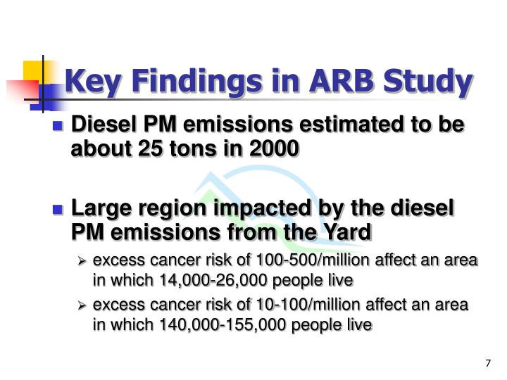 Key Findings in ARB Study