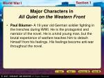 major characters in all quiet on the western front