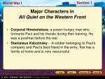 major characters in all quiet on the western front2