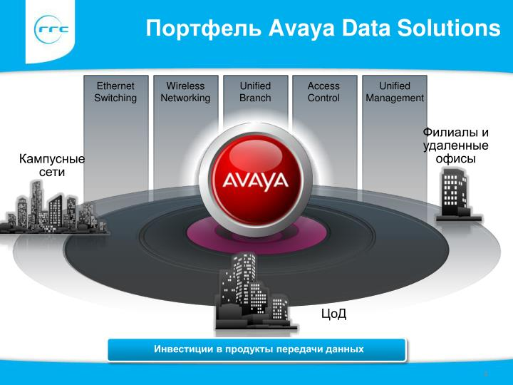Avaya data solutions