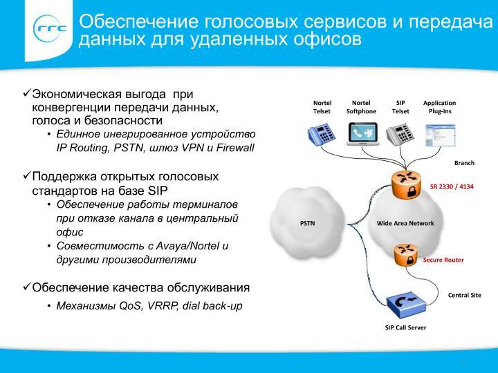 Обеспечение голосовых сервисов и передача