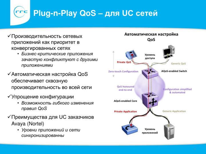 Plug-n-Play QoS – для UC сетей