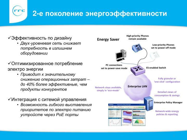 2-e поколение энергоэффективности