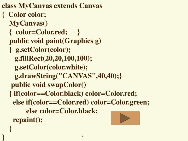 class MyCanvas extends Canvas