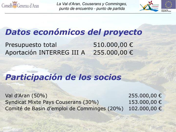 Datos económicos del proyecto