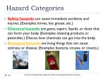 hazard categories1