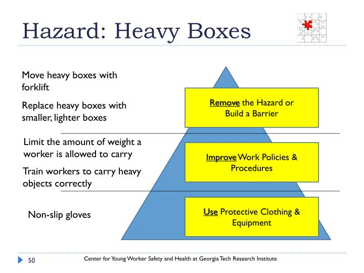 Hazard: Heavy Boxes