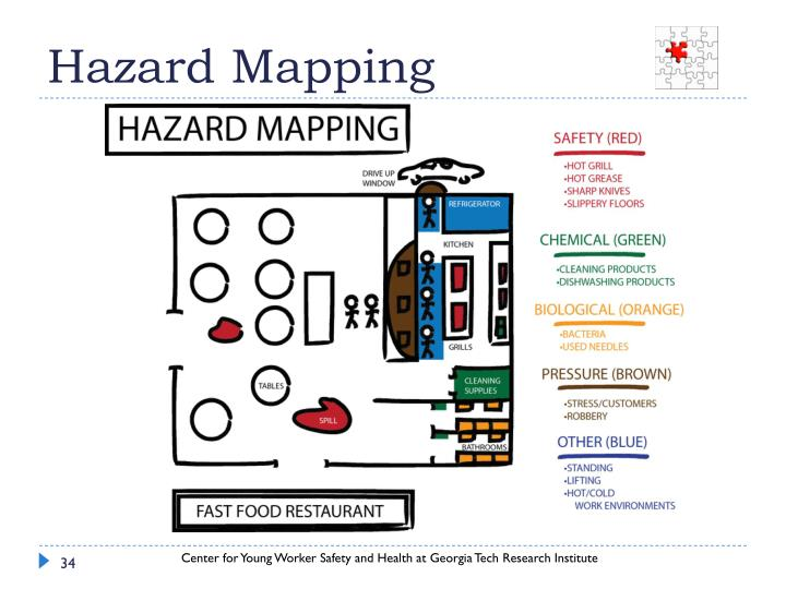 Hazard Mapping