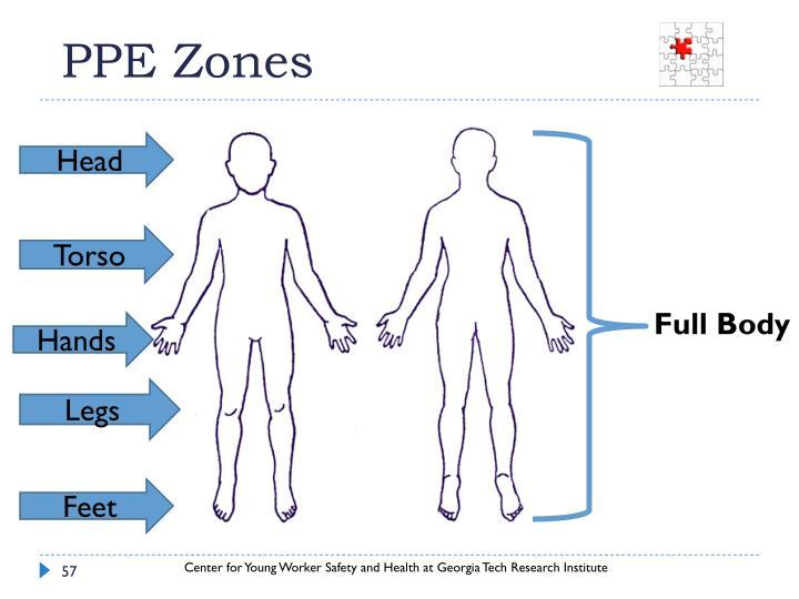 PPE Zones