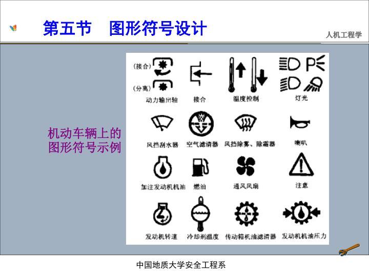 第五节 图形符号设计
